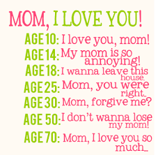 Quotes About Mothers Love Inspiration Emotional Mother Day Quote Cute Love Quotes For Her Pinterest