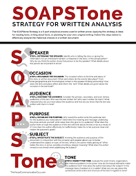soapstone strategy for written analysis the visual communication related see the optic strategy for visual analysis