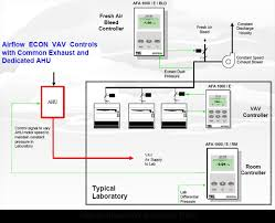 modine heater wiring diagram images propane heaters modine heater wiring diagram additionally gas furnace