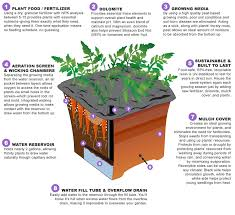 Garden Sprinkler System Design New How Earthbox Works Root Veg