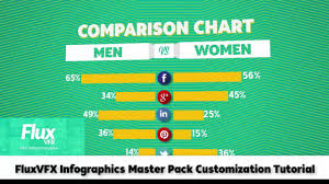 Comparison Chart Infographic Infographics Master Pack After Effects Template Comparison Chart