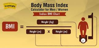 Bmi Chart Women Body Mass Index Calculator For Men And Women Indian Bmi