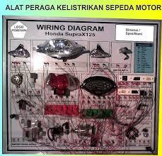 wiring diagram sepeda motor yamaha wiring image wiring diagram kelistrikan honda supra wiring auto wiring on wiring diagram sepeda motor yamaha