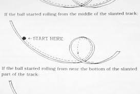 009 Free Paper Roller Coaster Templates Online Idealstalist Luxury