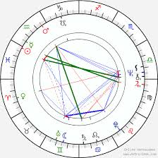 Arjun Kapoor Birth Chart Annu Kapoor Birth Chart Horoscope Date Of Birth Astro