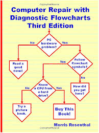 Computer Troubleshooting Chart Review Computer Repair With Diagnostic Flowcharts