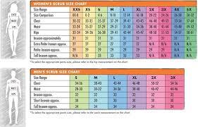 Scrub Color Chart Color Coded Scrub Ties Lead To Epidemic Of Scrub Shaming