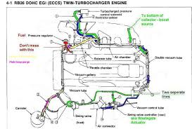 r34 engine wiring diagram r34 image wiring diagram rb26 engine diagram rb26 wiring diagrams on r34 engine wiring diagram