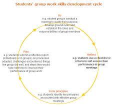 Develop Students Group Work Skills Unsw Teaching Staff Gateway