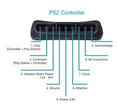 usb to ps2 controller wiring diagram brandforesight co ps2 mouse to usb wiring diagram starfmme 307441024898 u2013 ps2 to