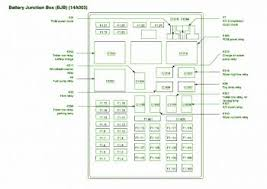 2002 f150 fuse box diagram 2002 image wiring diagram 2005 f150 horn diagram wiring diagram for car engine on 2002 f150 fuse box diagram