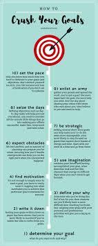Professional Goals List Become A Better Goal Setter Infographic Achieving Goals