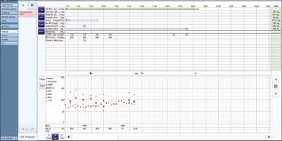 Epic Charting Effect Of Introduction Of A New Electronic Anesthesia Record