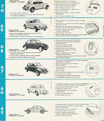 TheSamba.com :: VW Archives - 1978 VW Beetle What Year Is It? Brochure