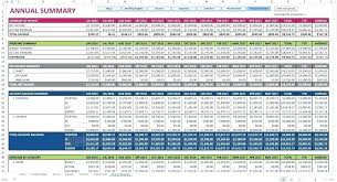 sample household budget sample budget sheet excel home budget template business budget