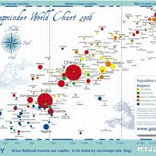 Gapminder World Chart Compares Countries By Income And
