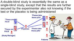 A double blind study is essentially the same as a single blind study except that the results are further secured by the experimenter also not knowing if the test or the placebo is being administered