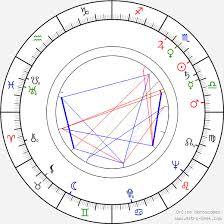 Roy Lichtenstein Birth Chart Horoscope Date Of Birth Astro