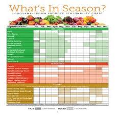 Vegan Nutrition Chart Pdf Nutrition