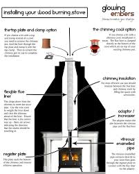 17 best ideas about modern fireplaces fireplace tv chimney installations wood burning stoves modern multifuel stoves