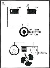battery switch wiring diagram meetcolab battery switch wiring diagram two battery switch wiring diagram nilza net diagram