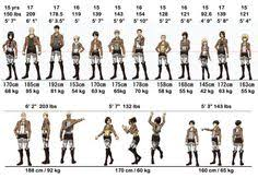 Noragami Height Chart I Love This Picture So Much First Of All The Cast In
