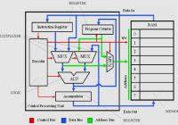 simple schematic diagram cigar box amp circuit diagram custom wiring simple schematic diagram simple cpu