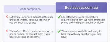 bestessays com au review score the best  bestessays com au review
