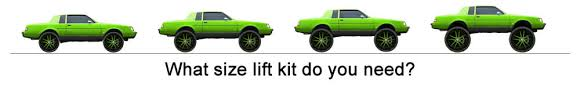 Lift To Tire Size Chart What Size Lift Kit Do I Need To Fit My Rims And Tires Rim