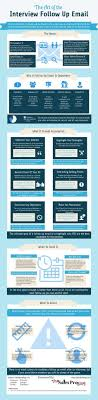 Resume The Art Of The Interview Follow Up Email Infographic