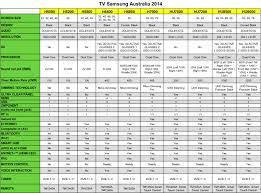 Vizio Tv Comparison Chart Australia Samsung Led Tvs Comparison Table Late 2014