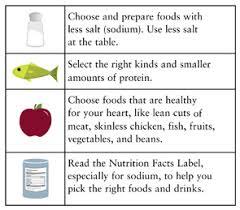 Chronic Kidney Disease Food Chart Lesson 2 Managing Your Kidney Disease Niddk