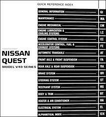 1997 nissan quest van repair shop manual original covers all 1997 nissan quest models including xe and gxe this book measures 8 5 x 11 and is 1 88 thick buy now to own the best manual for your vehicle