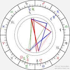 Abbie Cat Birth Chart Horoscope Date Of Birth Astro
