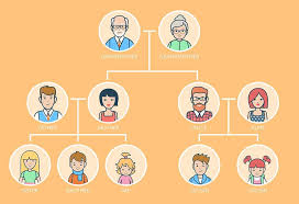 How To Make A Family Tree 5 Easy Craft Ideas