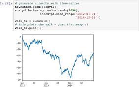 Time Series Chart Example Creating Time Series Charts Learning Pandas Second Edition