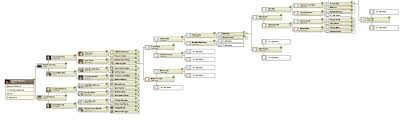 Member Trees A New Way To View Your Ancestry Com Member