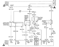 similiar chevy suburban wiring schematic keywords 1995 chevy suburban wiring diagram moreover 1999 chevy suburban wiring