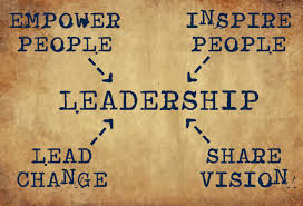 How To Be A Good Team Leader At Work Great Tips For Building Better Teams Future Leaders