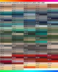 Morris Minor Colours Chart Bmc Rover Colour Chart Trafalgar Is Bu37 Chart Morris