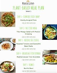 Planned Meals For A Week Meal Plans Kera Linn