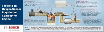 amazon com bosch 15730 oxygen sensor, universal type fitment bosch 4 wire o2 sensor wiring diagram at Bosch O2 Sensor Wiring Diagram