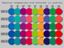 Icc Color Chart Cmyk No Such Colour Adgraphix