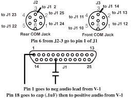 bmw klt radio wiring diagram klt radios bmw k1200lt radio wiring diagram 5