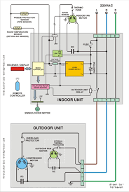 air conditioning system diagram. air conditioner relay wiring diagram goodman handler auto ac gandul 45 77 79 119 conditioning system