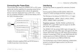 connecting the power data, interfacing garmin gpsmap 192c user Garmin Installation Diagram at Garmin Gsd 20 Wiring Diagram