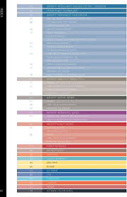 Technical Manual Your Complete Guide To The Affinage Colour