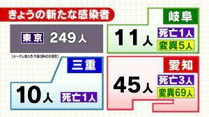 三重 県 コロナ ウイルス