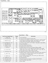2006 cadillac cts fuse box diagram 2006 printable wiring a 2003 cadillac cts airbag fuse in box a home wiring diagrams source