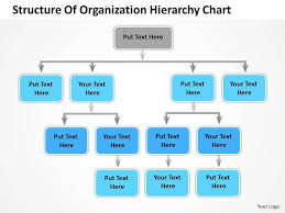 Powerpoint Hierarchy Templates Business Diagram Templates Structure Of Organization Hierarchy Chart